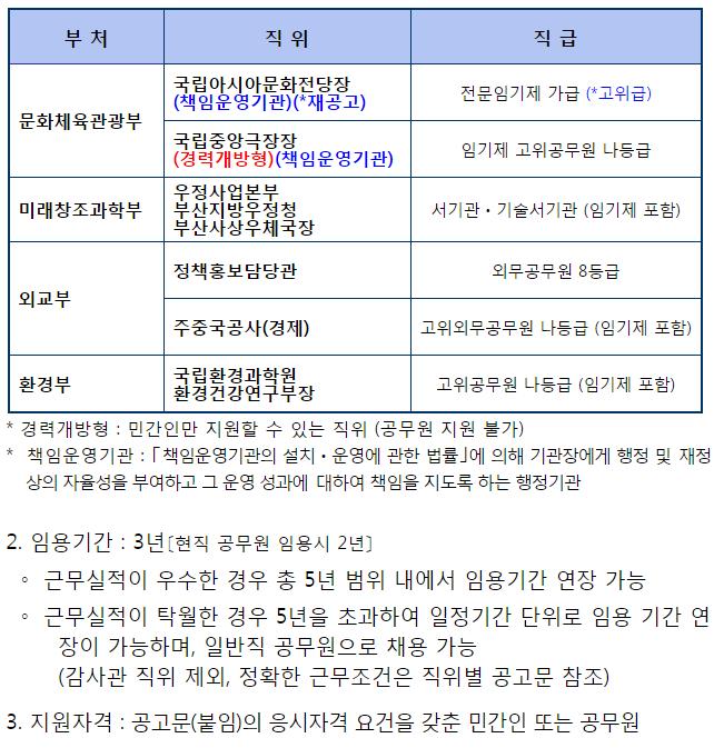인사혁신처2.png
