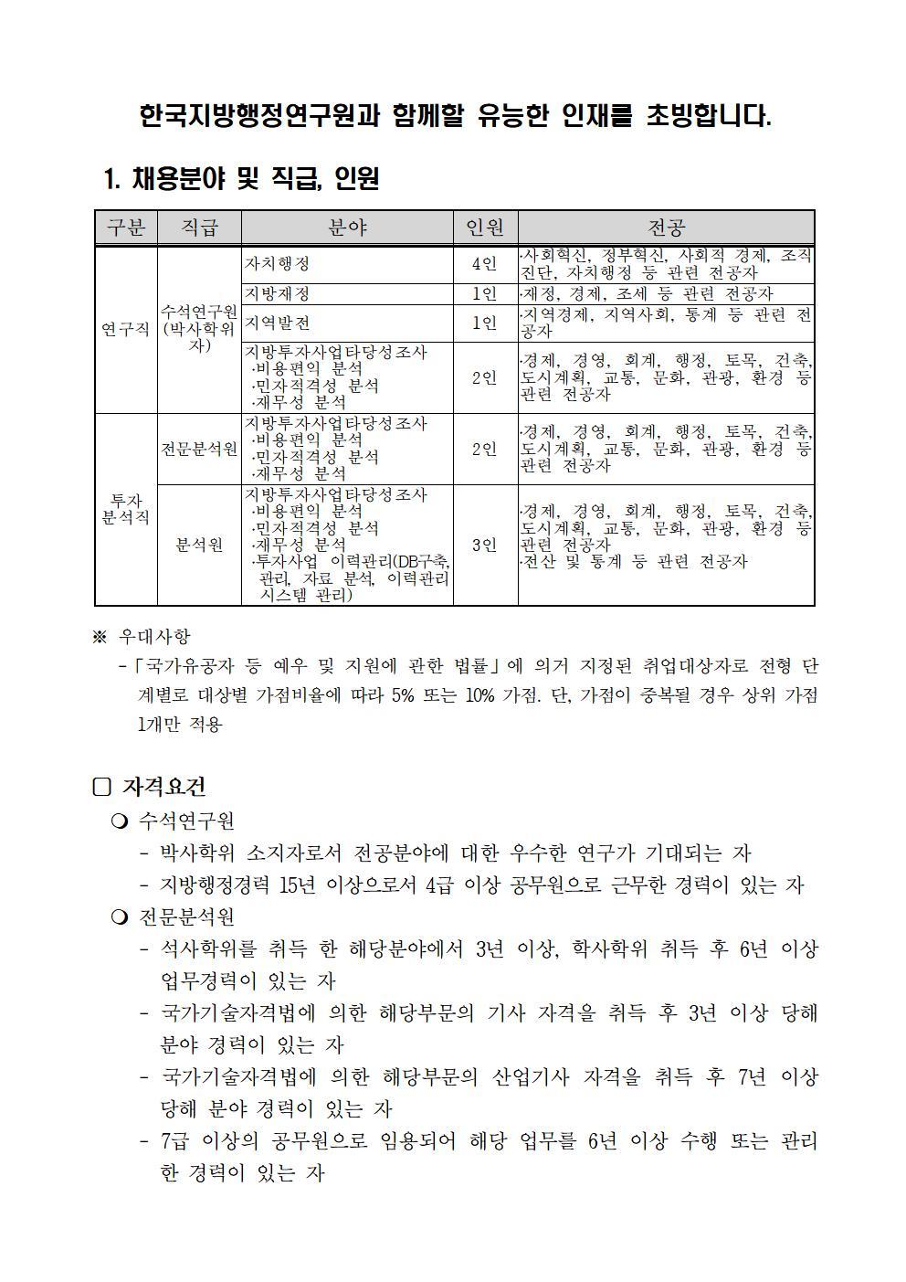 직원 채용 계획(공고문)수정001.jpg