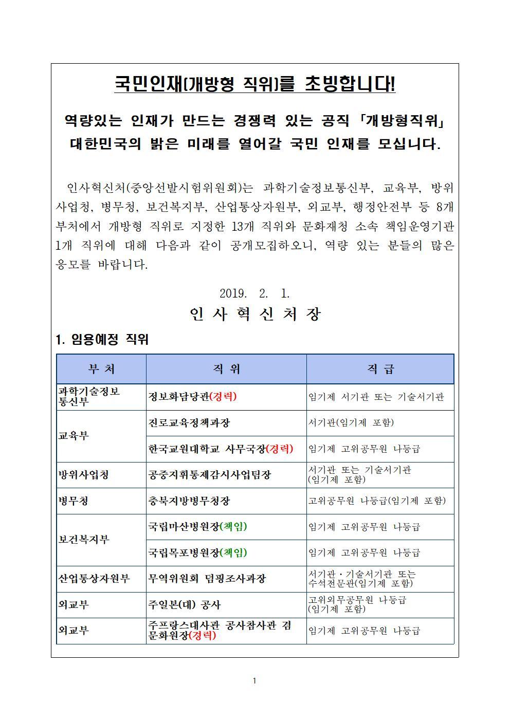 개방형 직위 공개모집 안내(2019년 2월 공고) (1)001.jpg